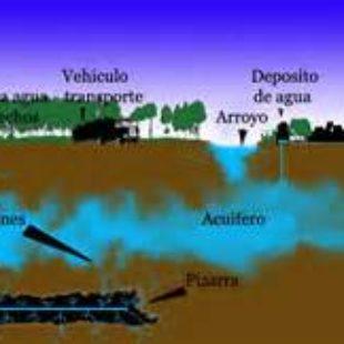 Sigilosa imposición del fracking en Tamaulipas y Veracruz