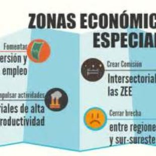 La geopolítica de Washington y las Zonas Económicas Especiales